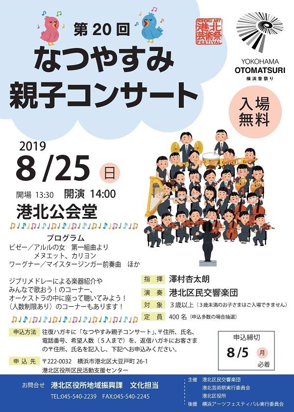 港北区民交響楽団 第20回なつやすみ親子コンサート